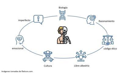 La transformación en las organizaciones